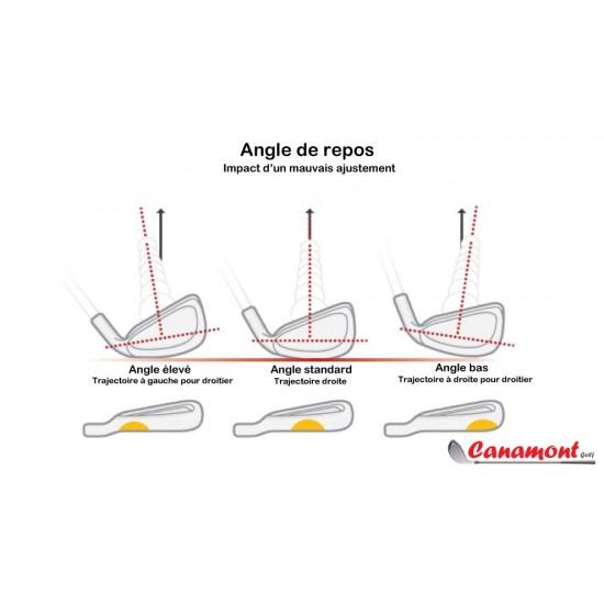 Vérification des angles de vos fers (8 bâtons)